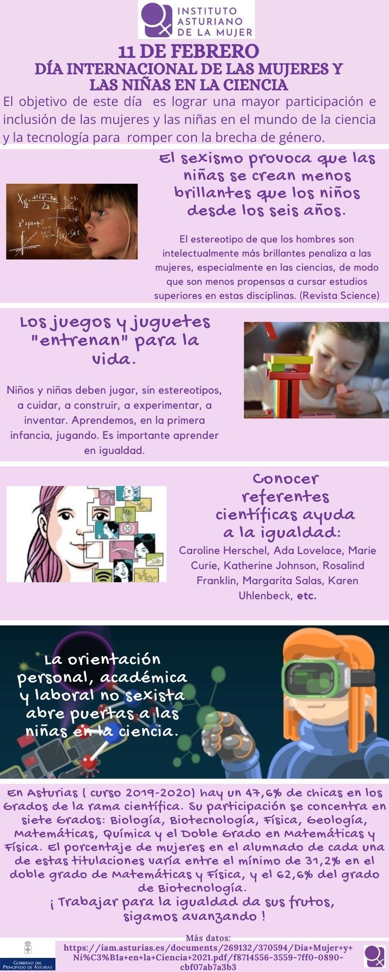 Día Internacional De La Mujer Y La Niña En La Ciencia 2021 Día Internacional De La Mujer Y La Niña En La Ciencia 2021 Iam